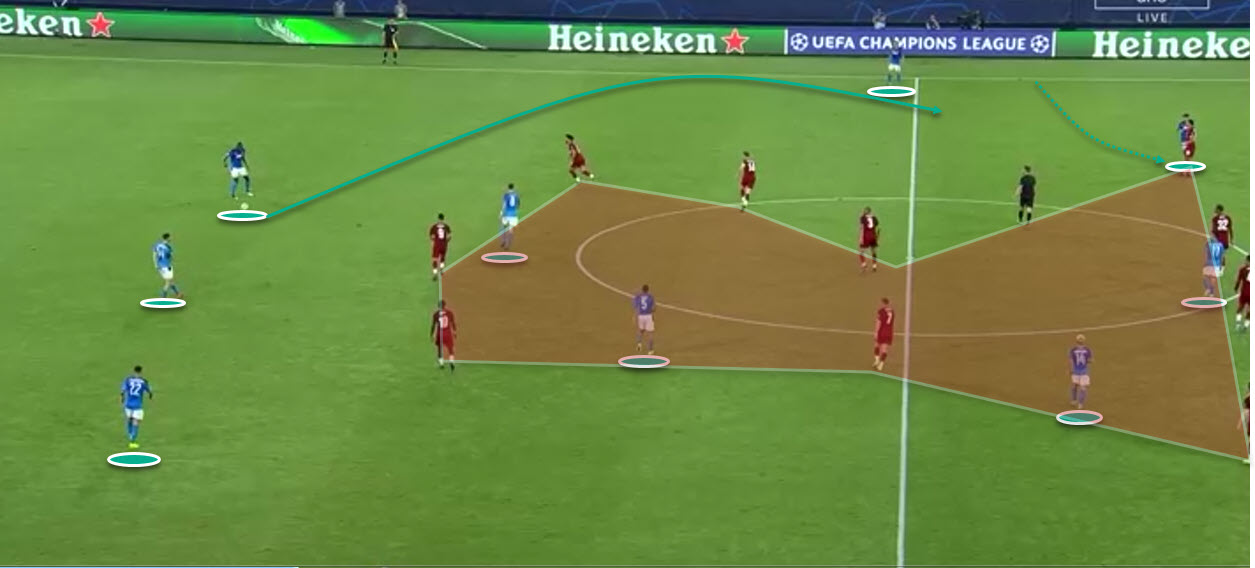UEFA Champions League 2019/20: Napoli vs Liverpool - Tactical Analysis -tactics