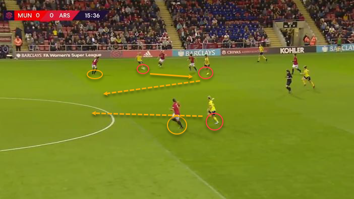 FAWSL 2019/20: Manchester United Women vs Liverpool Women - tactical preview tactics