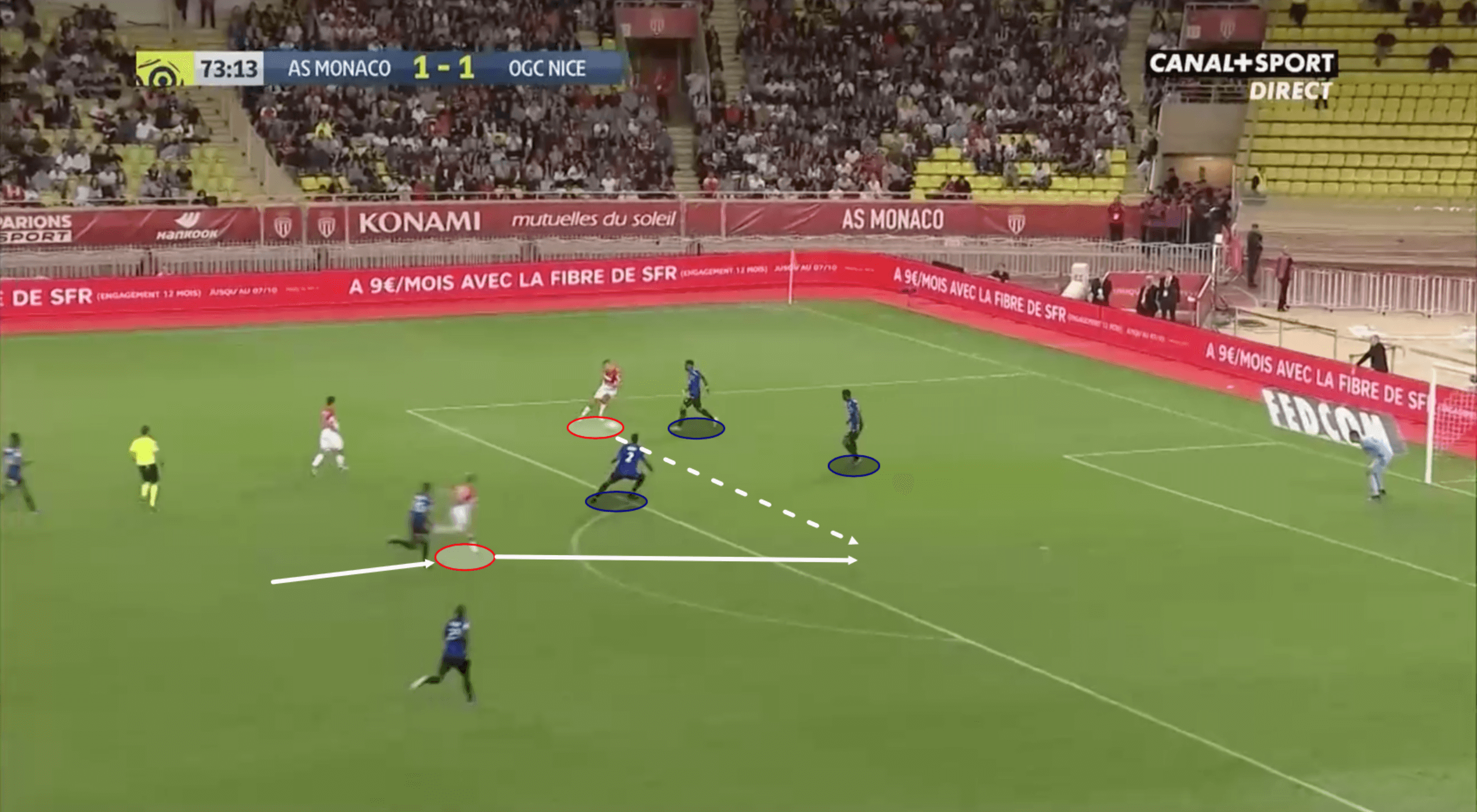 Ligue 1 2019/20: Monaco vs Nice – tactical analysis tactics