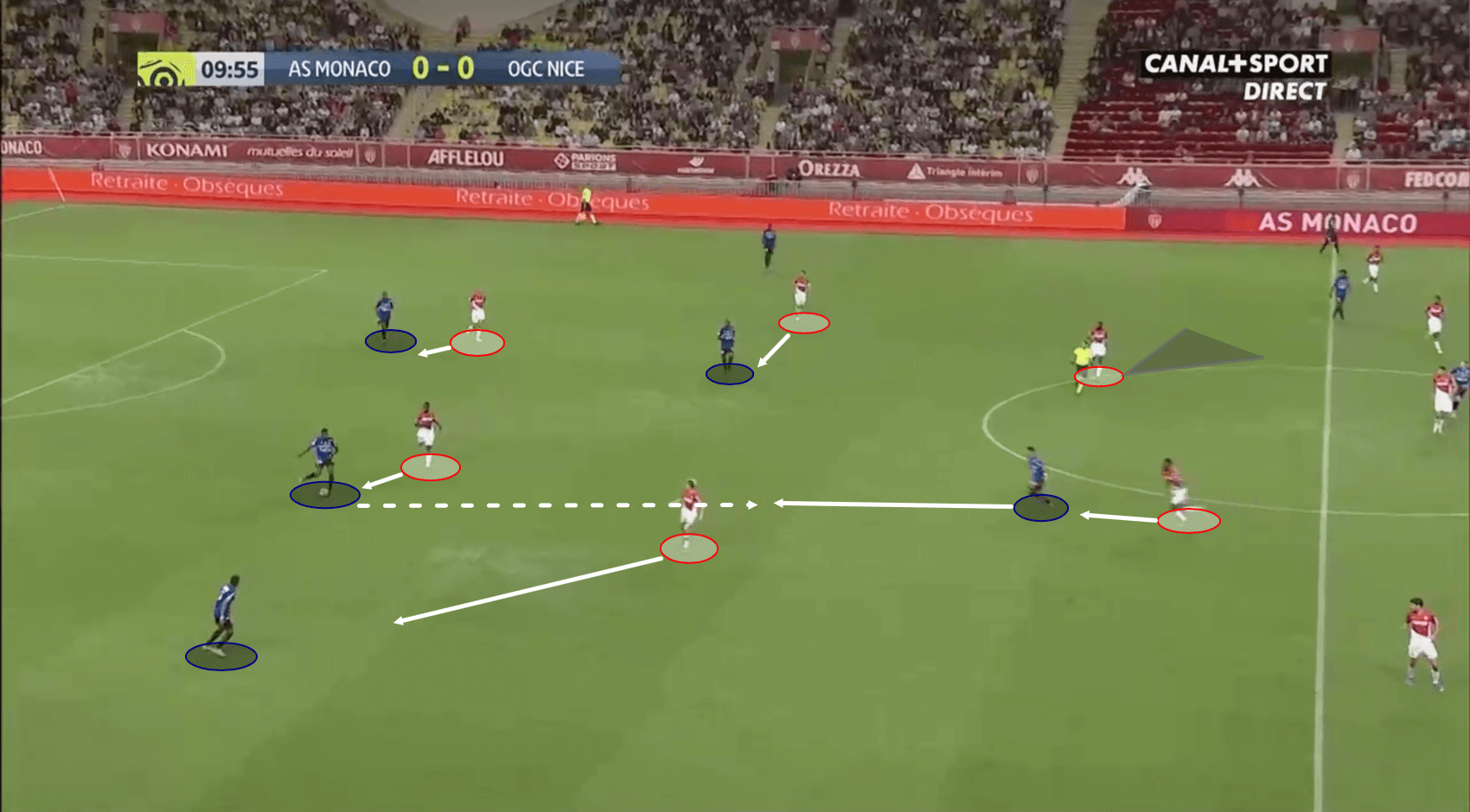 Ligue 1 2019/20: Monaco vs Nice – tactical analysis tactics