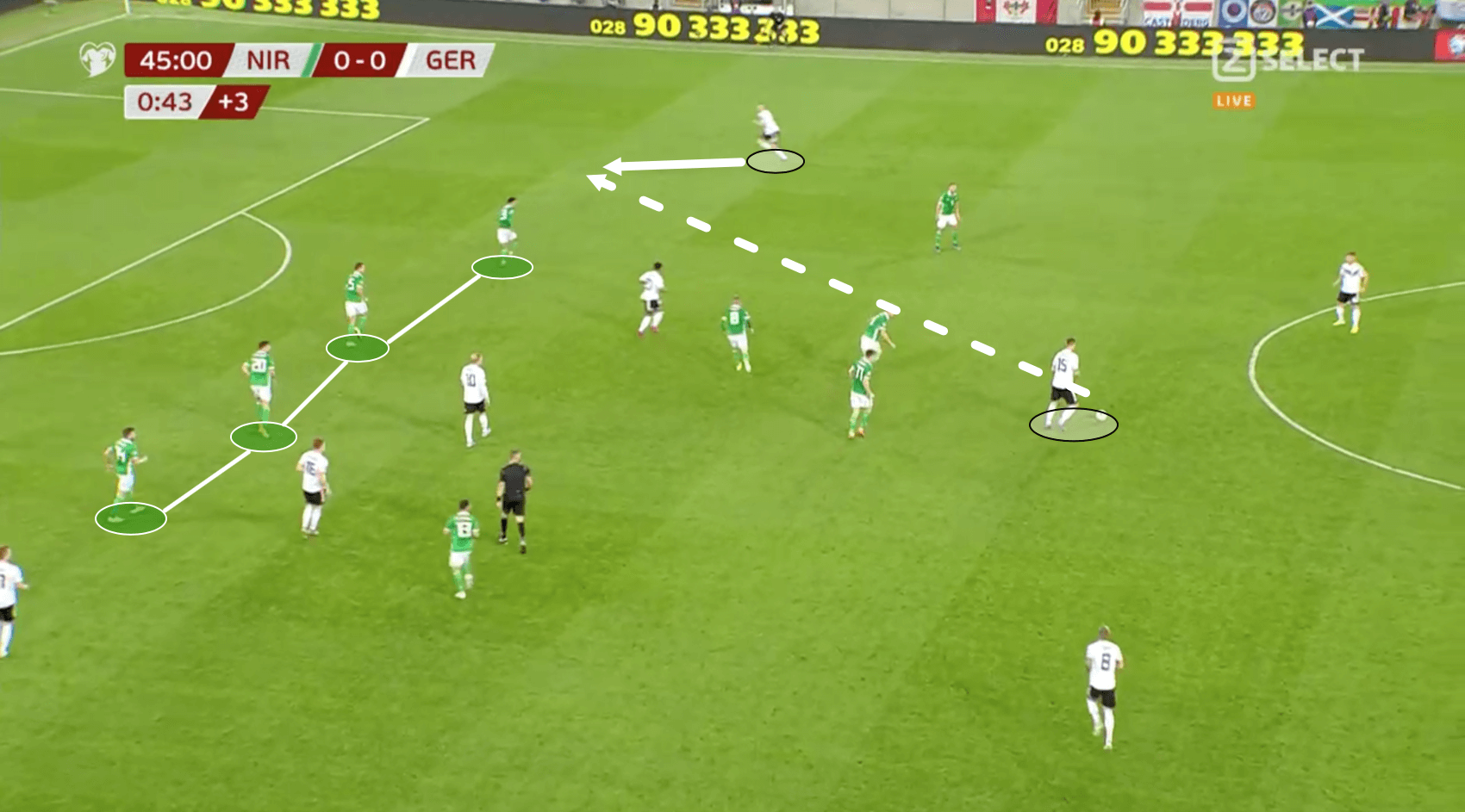 Euro 2020 Qualifiers: Northern Ireland vs Germany - tactical analysis tactics