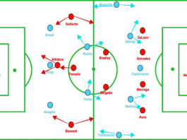 MLS 2019: New York City FC vs Toronto FC - tactical analysis tactics
