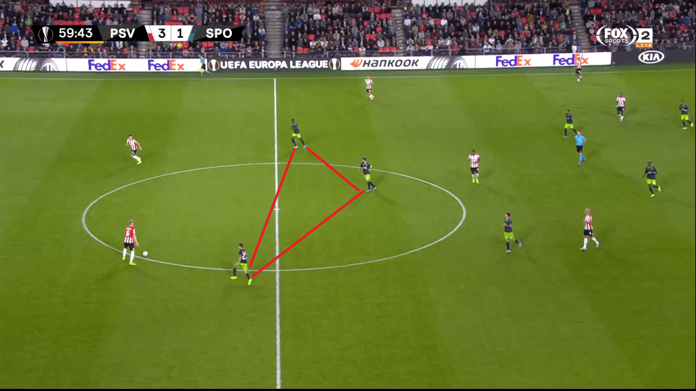 UEFA Europa League 2019/20: Eindhoven vs Sporting - tactical analysis tactics