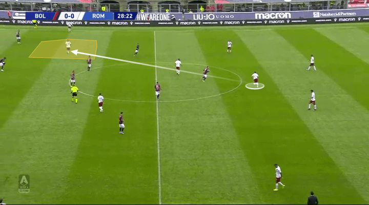 Serie A 2019/20: Bologna vs Roma - tactical analysis tactics