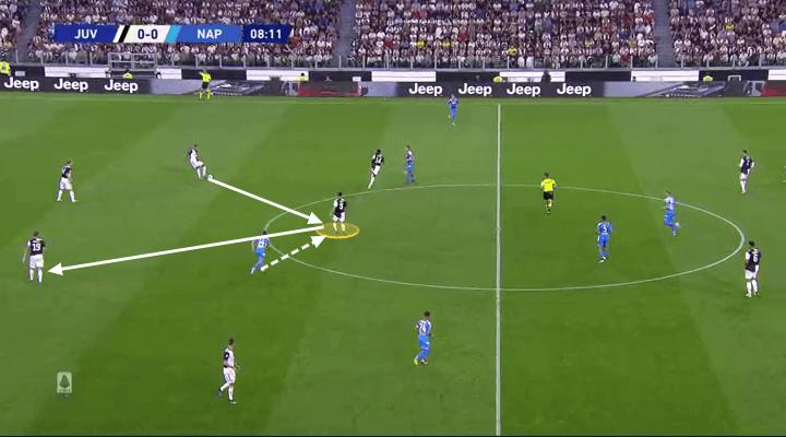 Miralem Pjanic 2019/20 - scout report - tactical analysis tactics