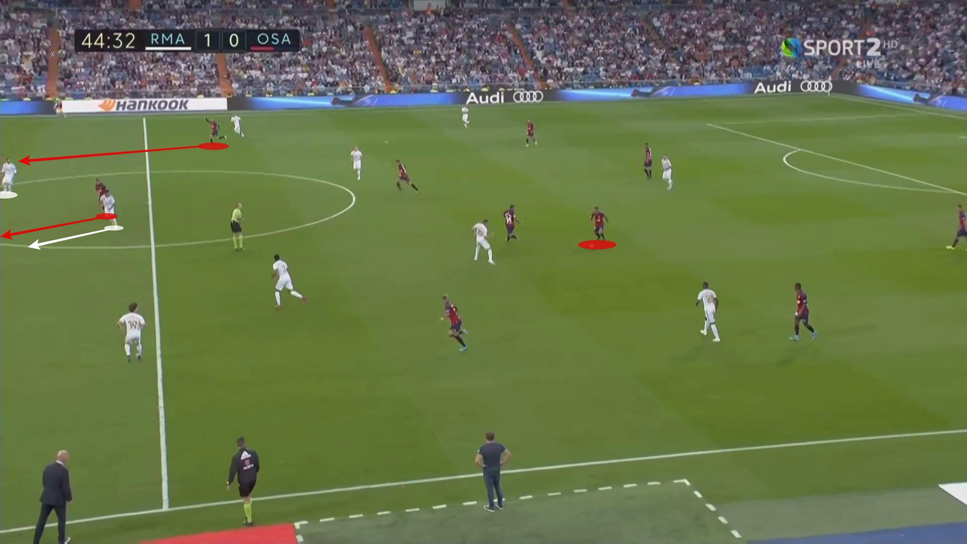 La Liga 2019/20: Real Madrid vs Osasuna - tactical analysis tactics