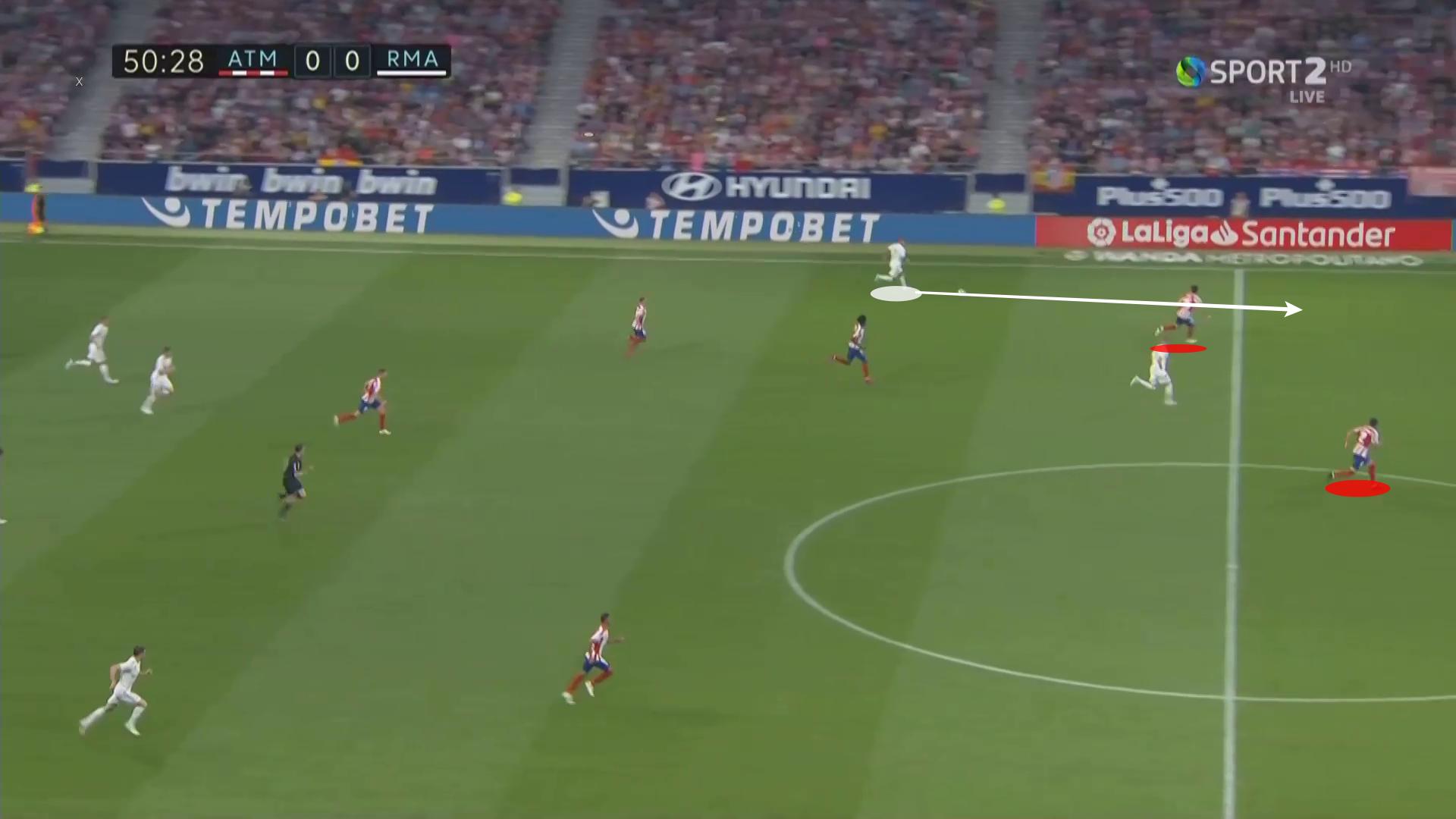 La Liga 2019/20: Atletico Madrid vs Real Madrid - tactical analysis tactics