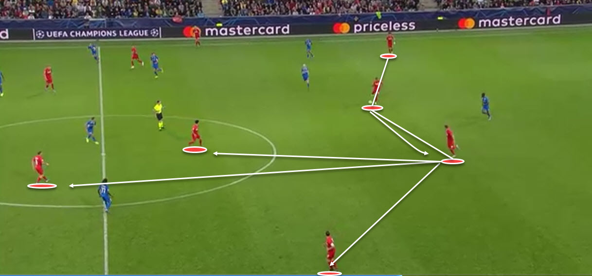 UEFA Champions League 2019/20: RB Salzburg Vs Genk - Tactical Analysis -tactics