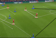 UEFA Champions League 2019/20: RB Salzburg Vs Genk - Tactical Analysis -tactics
