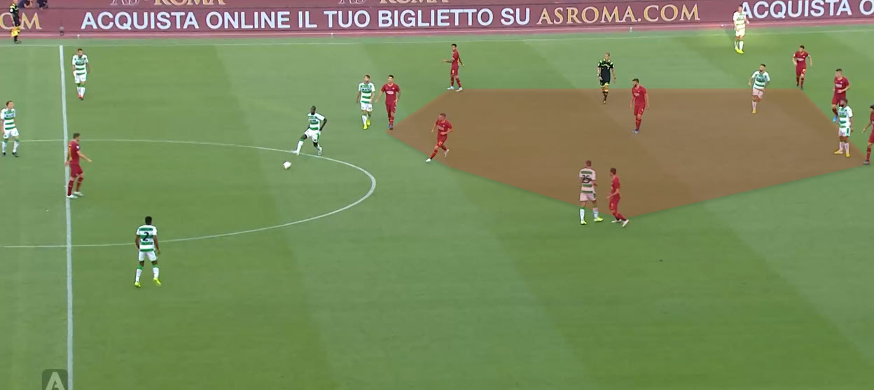 Serie A 2019/20: Roma Vs Sassuolo - Tactical analysis tactics
