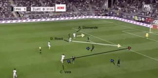 MLS 2019: Philadelphia Union vs LAFC - tactical analysis tactics