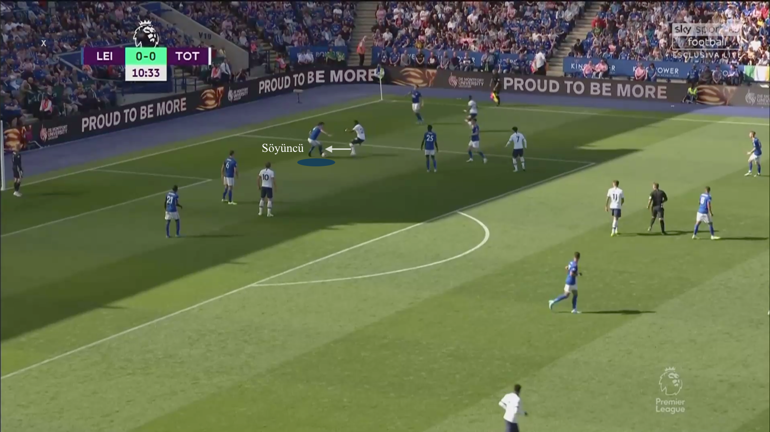 Premier League 2019/20: Leicester City vs Tottenham Hotspur - tactical analysis tactics