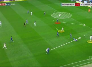 Bundesliga 2019/20: Hoffenheim vs Borussia Mönchengladbach - tactical analysis tactics