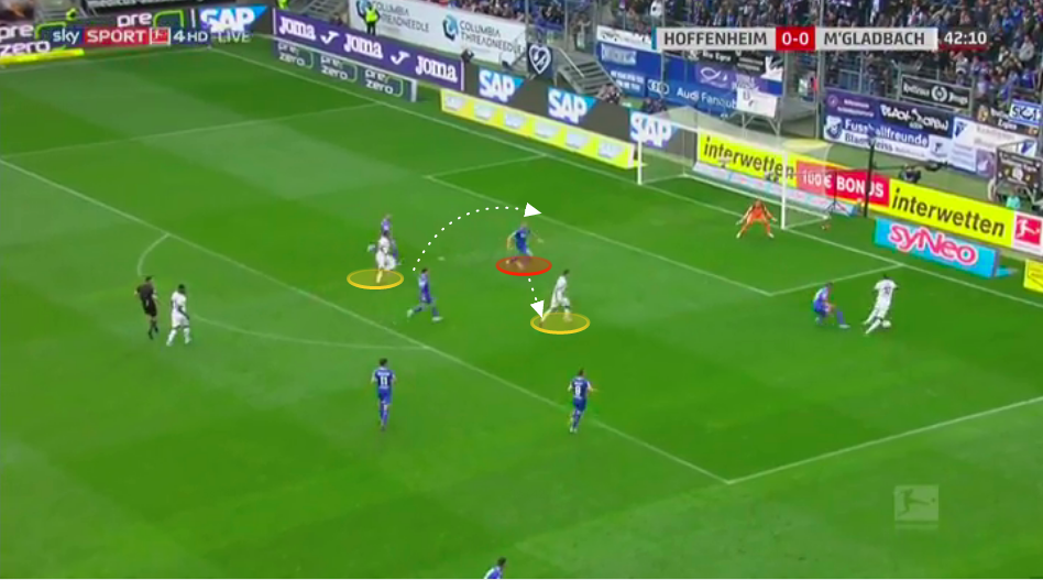 Bundesliga 2019/20: Hoffenheim vs Borussia Mönchengladbach - tactical analysis tactics