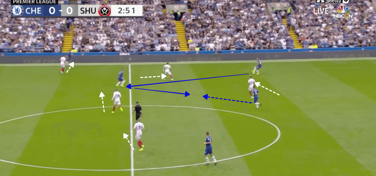 Premier League 2019/20: Chelsea vs Sheffield United - tactical analysis tactics