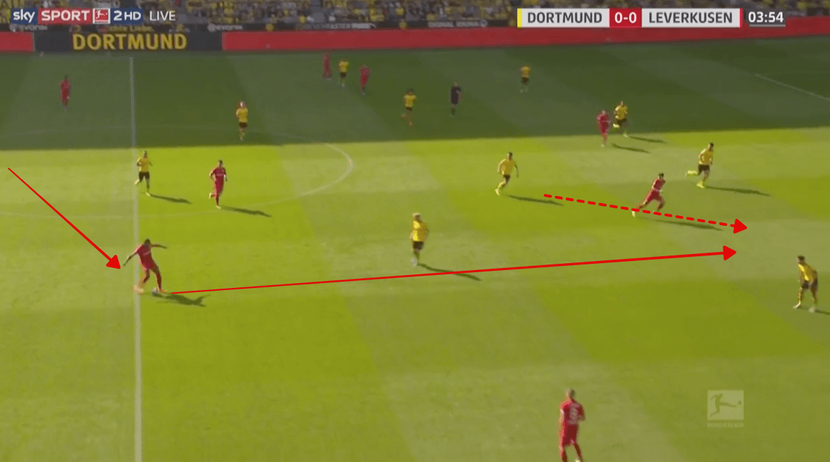 Bundesliga 2019/20: Borussia Dortmund vs Bayer Leverkusen - tactical analysis tactics