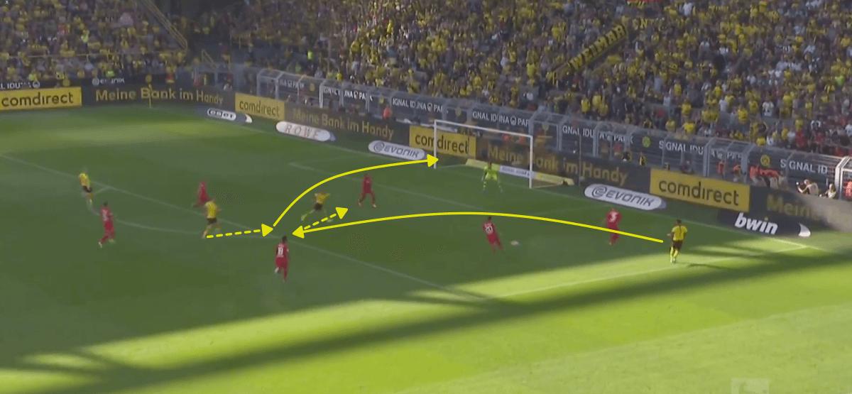 Bundesliga 2019/20: Borussia Dortmund vs Bayer Leverkusen - tactical analysis tactics