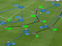 UEFA Europa League 2019/20: Espanyol vs Ferencvaros - tactical analysis tactics