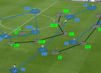 UEFA Europa League 2019/20: Espanyol vs Ferencvaros - tactical analysis tactics