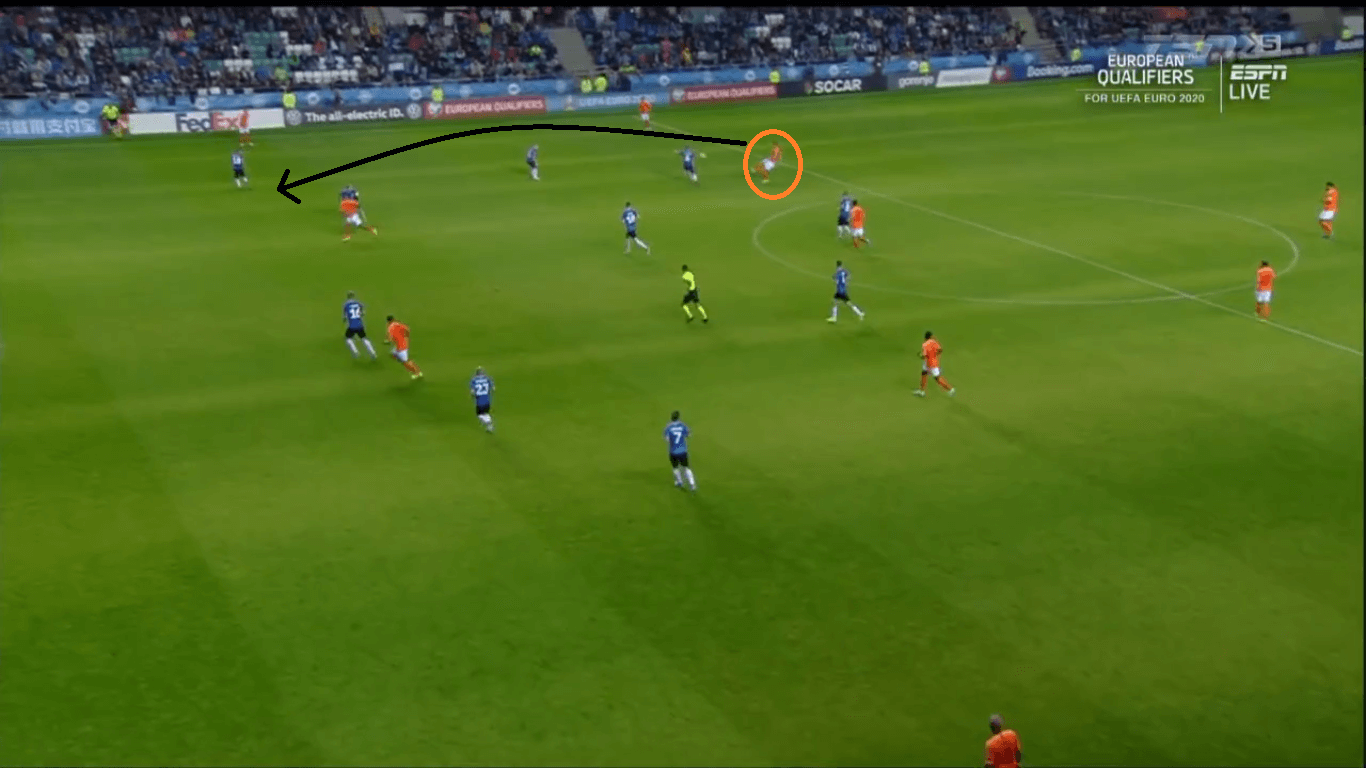 Euro 2020 Qualifiers: Estonia vs Netherlands-tactical analysis tactics