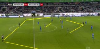 Bundesliga 2019/20: Wolfsburg vs Hoffenheim- tactical analysis tactics