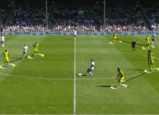 EFL Championship 2019/20: Fulham vs West Bromwich Albion - Tactical analysis tactics
