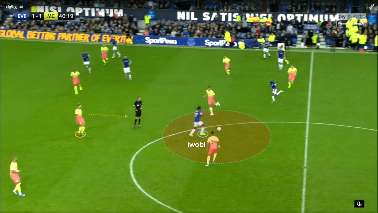 EPL 2019/20: Everton vs Man City - tactical analysis tactics