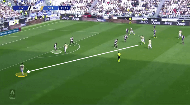 Serie A 2019/20: Juventus vs SPAL - tactical analysis tactics