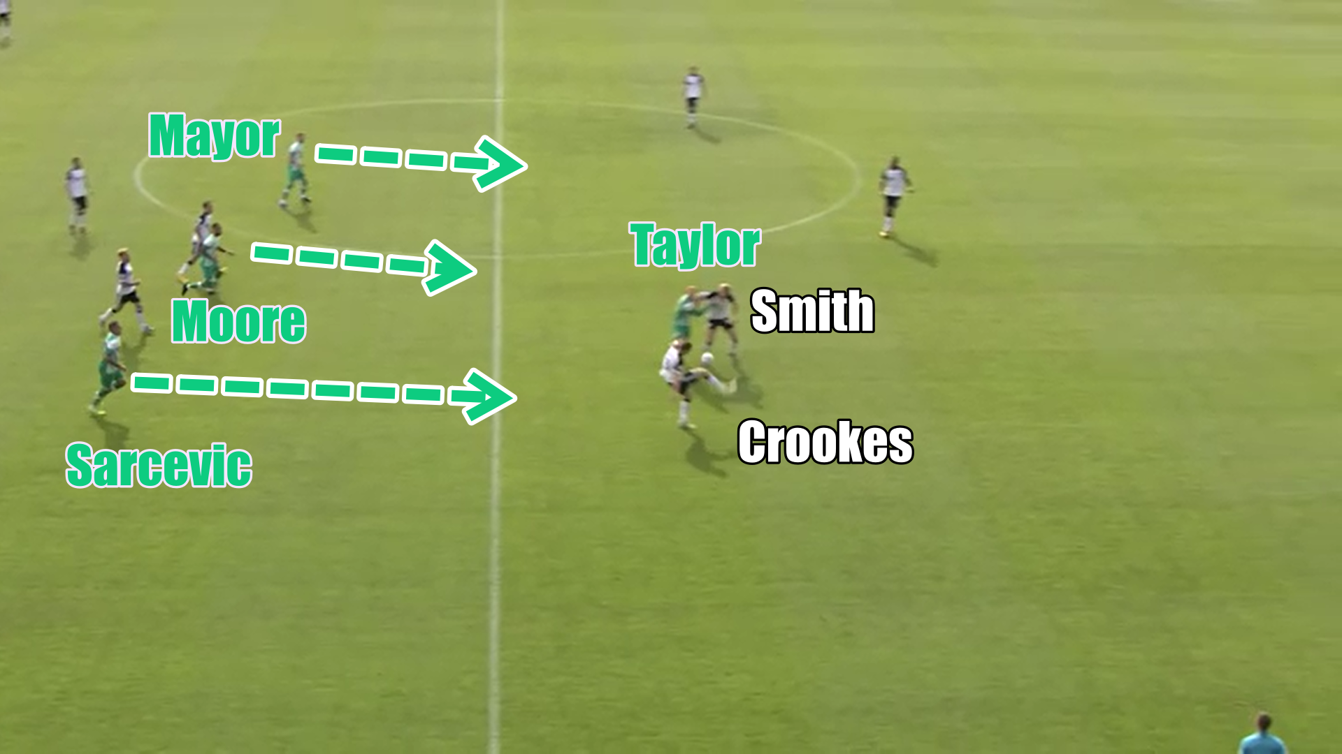 EFL League Two 2019/20: Port Vale vs Plymouth Argyle - tactical analysis tactics