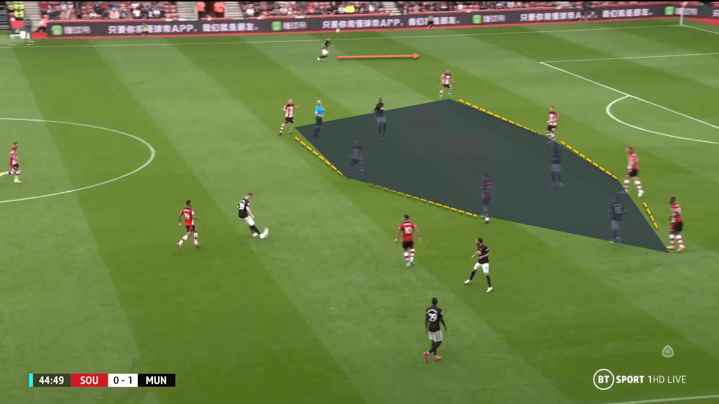 Southampton Manchester United Premier League tactical analysis tactics