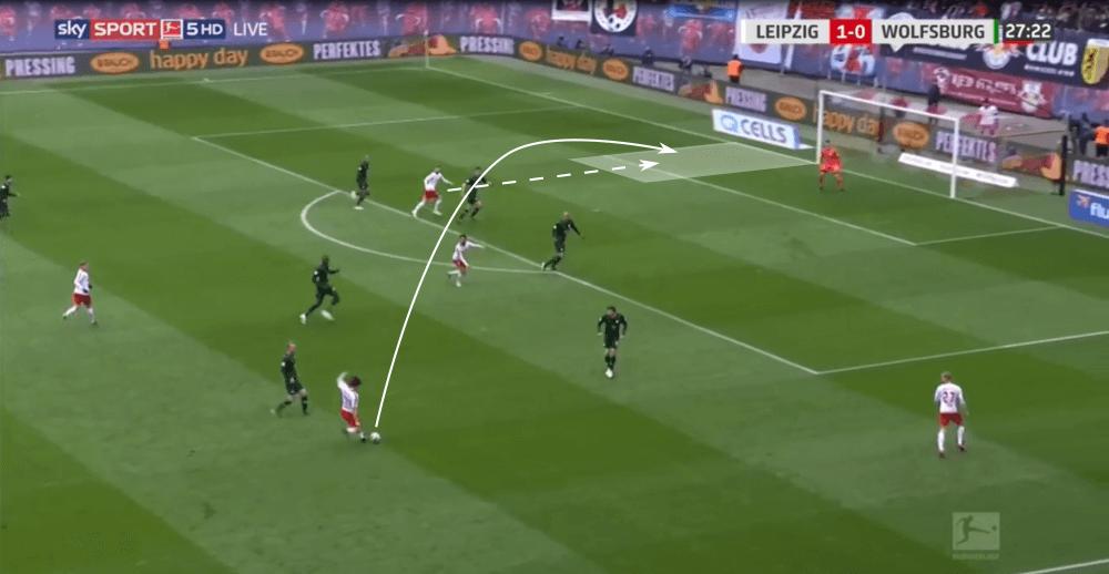 Marcel Sabitzer 2019/20 - scout report - tactical analysis tactics