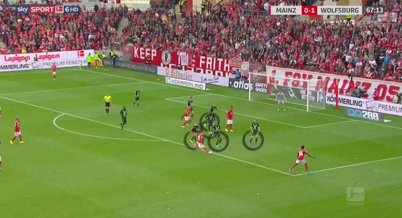 Bundesliga 2019/20: Mainz vs Wolfsburg - tactical analysis tactics