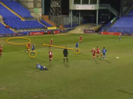 FAWSL 2019/20: Manchester United Women vs Liverpool Women - tactical preview tactics