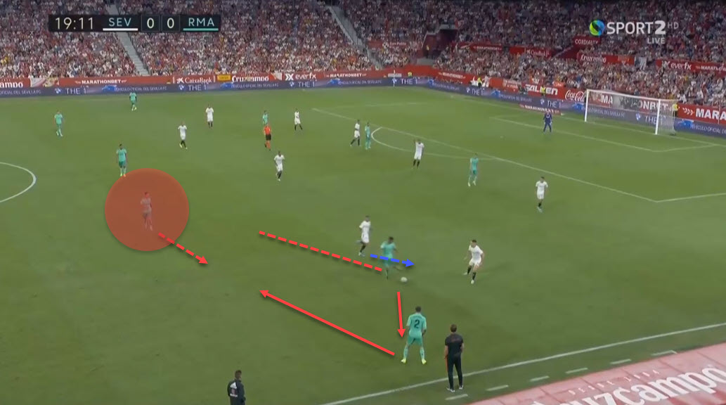 La Liga 2019/20: Sevilla vs Real Madrid - tactical analysis tactics