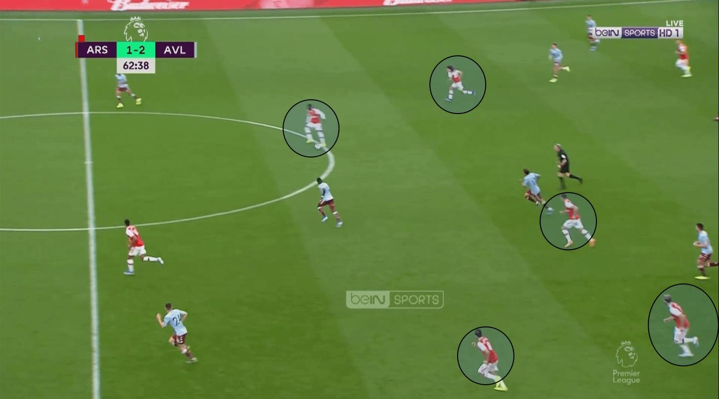 Premier League 2019/20: Arsenal vs Aston Villa – tactical analysis tactics