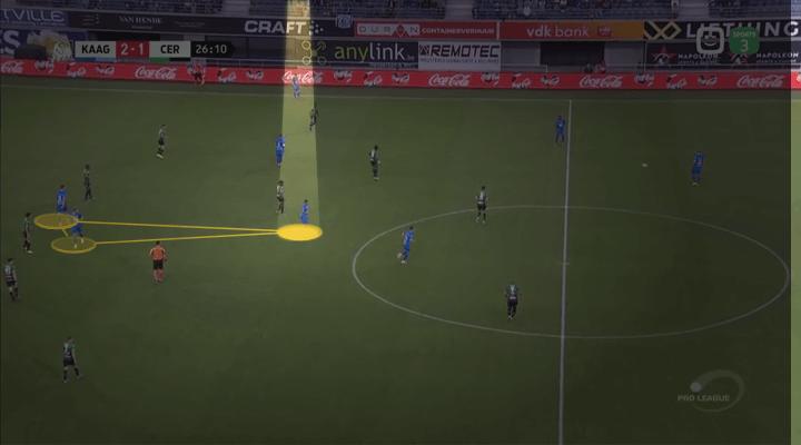 Jonathan David 2019/20 - scout report - tactical analysis tactics