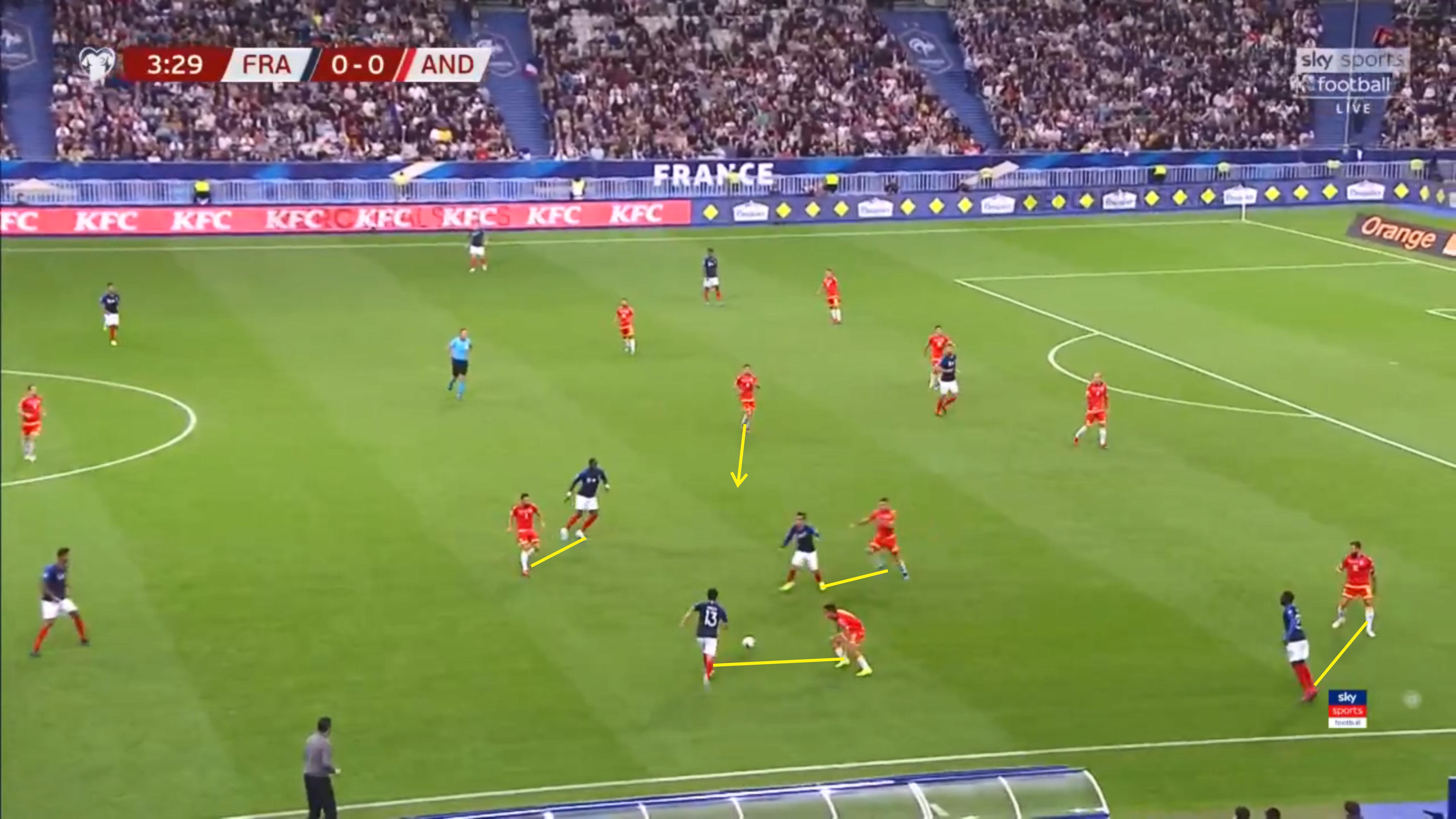 Euro 2020 Qualifiers: France vs Andorra - tactical analysis tactics