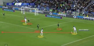 Serie A 2019/20: Sassuolo vs Atalanta - tactical analysis tactics