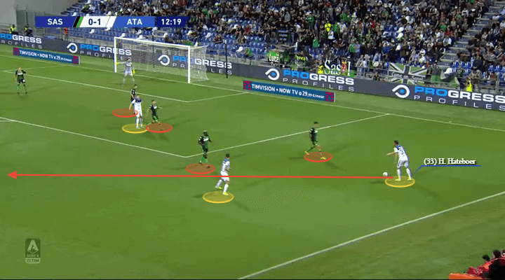 Serie A 2019/20: Sassuolo vs Atalanta - tactical analysis tactics