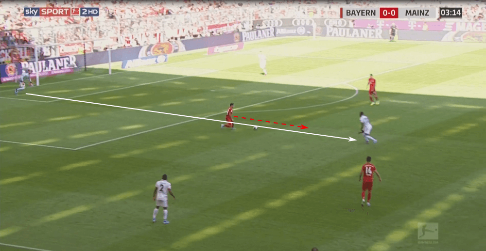 Bundesliga 2019/20: Bayern Munich vs Mainz 05 - tactical analysis tactics