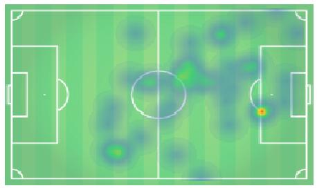 La Liga 2019/20: Real Sociedad vs Atletico Madrid - tactical analysis tactics