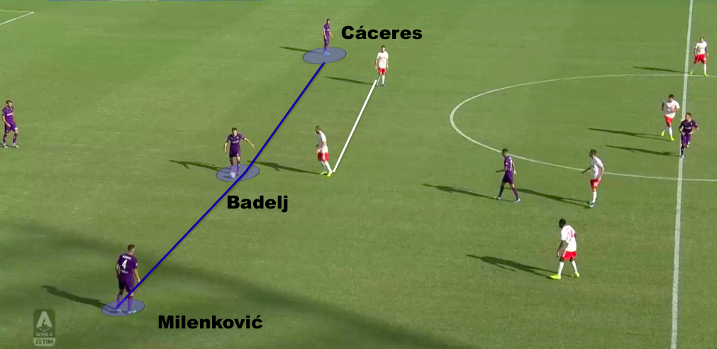 Serie A 2019/20: Fiorentina vs Juventus - tactical analysis tactics