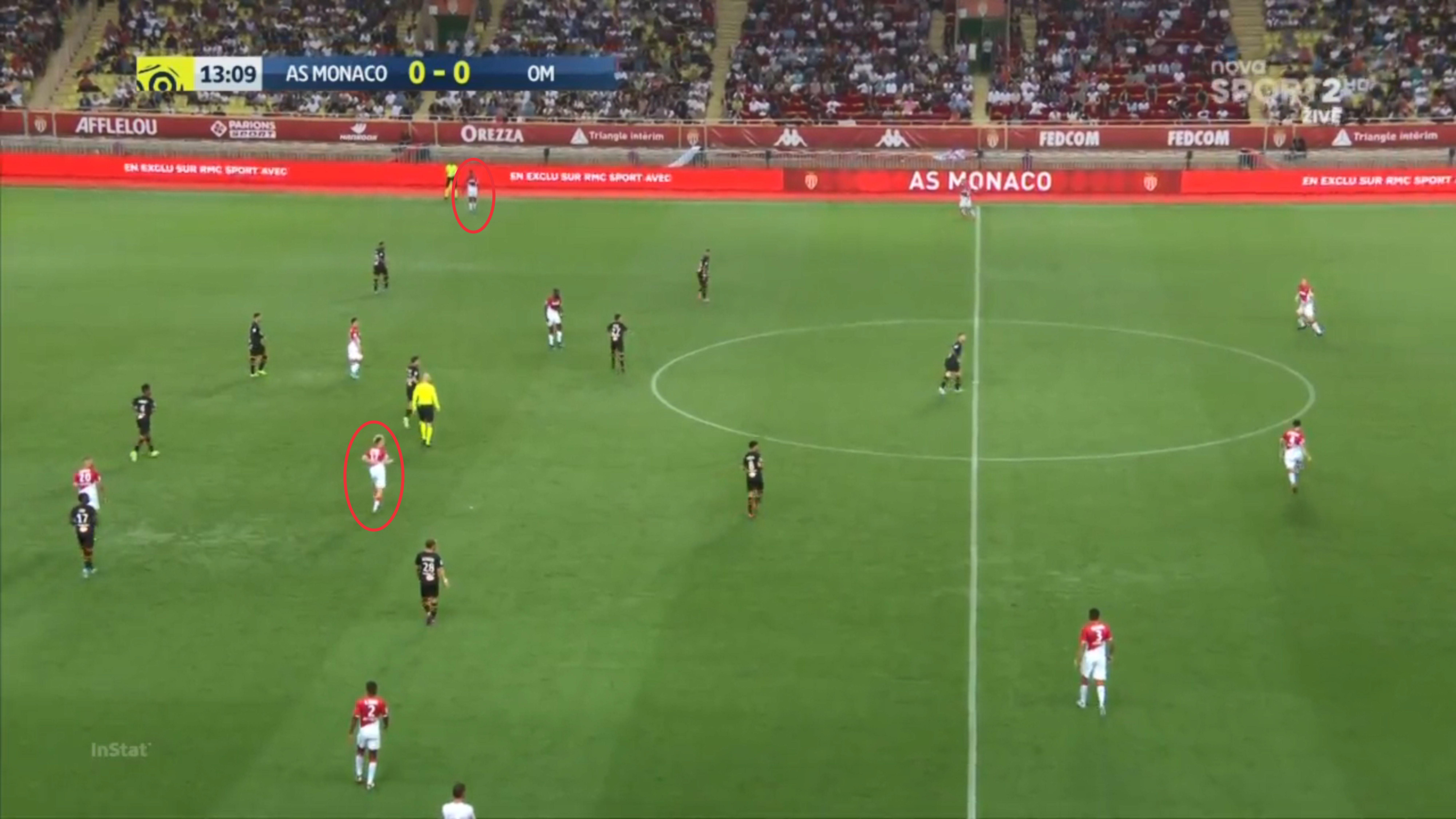 Ligue 1 2019/20: Monaco vs Marseille - tactical analysis tactics