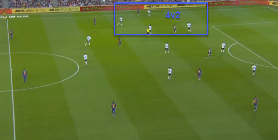La Liga 2019/20: Barcelona vs Valencia - tactical analysis tactics