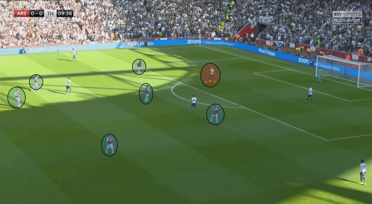 Premier League 2019/20: Arsenal vs Tottenham Hotspur – tactical analysis tactics