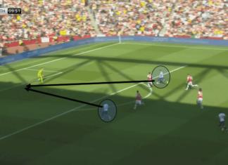 Premier League 2019/20: Arsenal vs Tottenham Hotspur – tactical analysis tactics