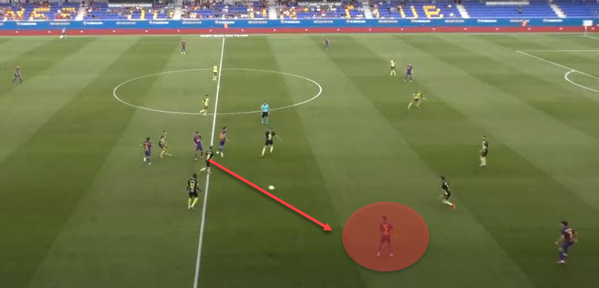 Barcelona B 2019/20: Team analysis - scout report