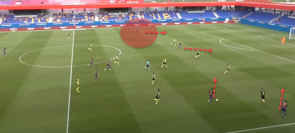 Barcelona B 2019/20: Team analysis - scout report tactical analysis tactics