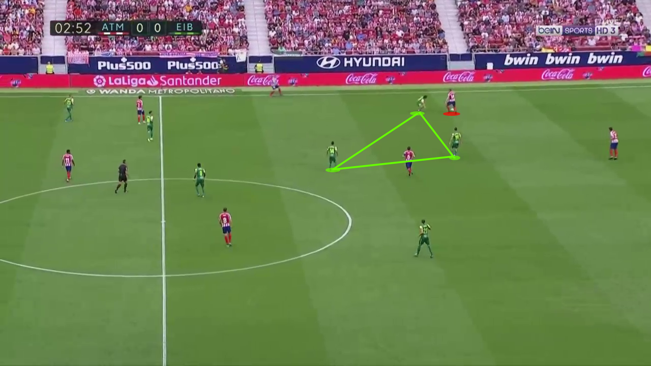 La Liga 2019/20: Atletico Madrid vs Eibar - tactical analysis tactics analysis