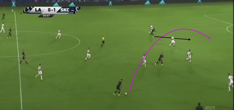 MLS 2019: Los Angeles Galaxy vs Sporting Kansas City - tactical analysis tactics